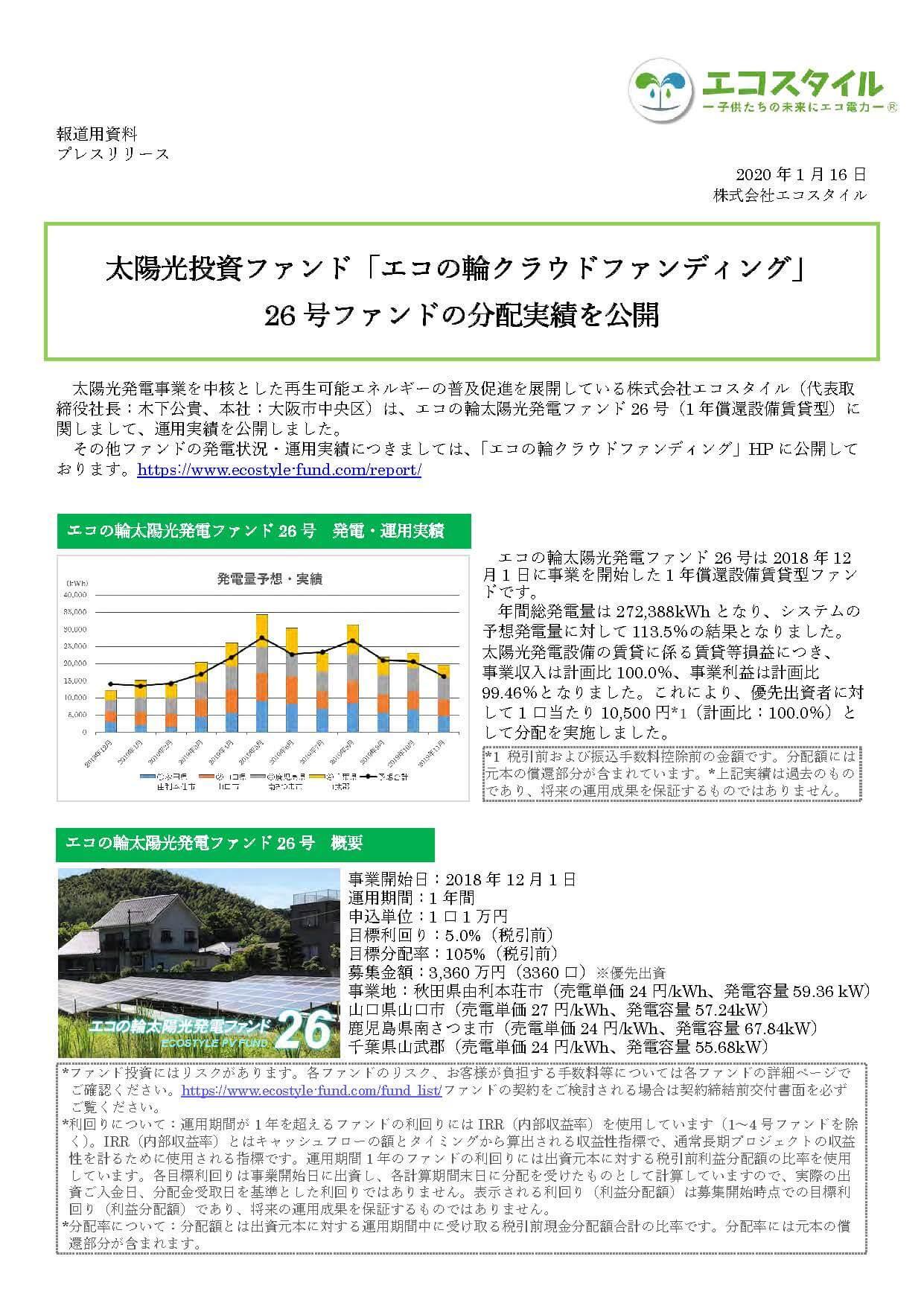 エコの輪クラウドファンディング26号ファンドの分配実績を公開